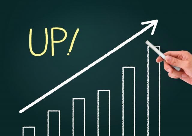 優位性のあるポジションを確保し勝つことが成功する通販モデルだ!
