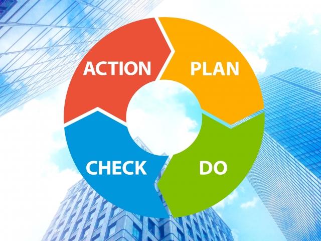成功するネット通販に必要な現場改善の4つのポイント