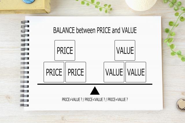 ネット通販の商品を安く見せるテクニックとは?!