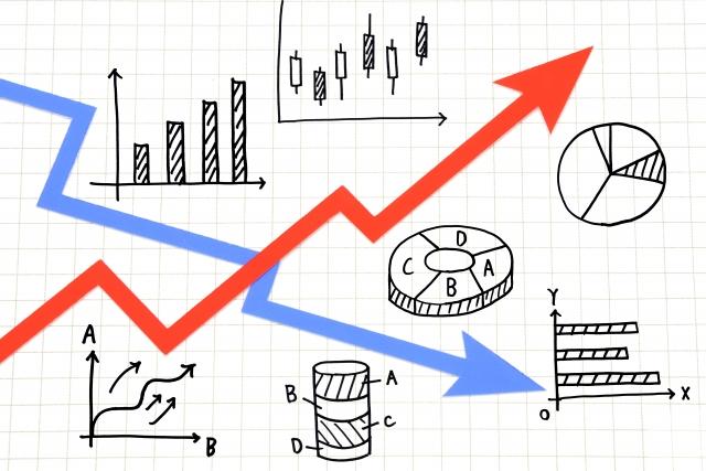 通販を始めとする小売業の収益改善の公式を公開!