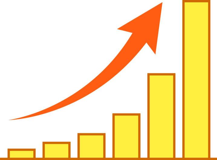 売上アップのためには、露出を増やので良いのか?