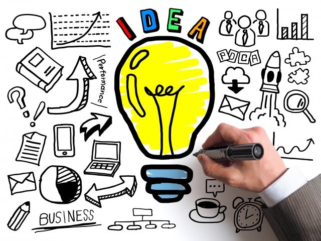 アイデアをビジネスモデルに落とし込んだものって?