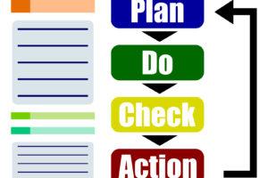 デザイン思考5つのステップからわかることは何か?